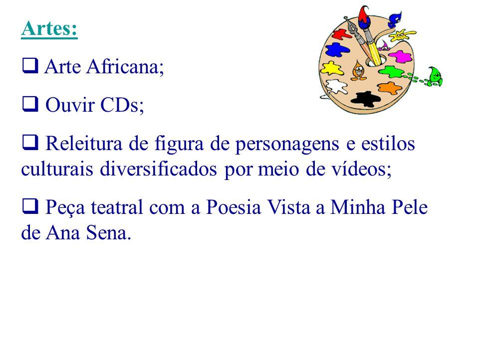 Artes: Arte Africana; Ouvir CDs; Releitura de figura de personagens e estilos culturais diversificados por meio de vídeos;