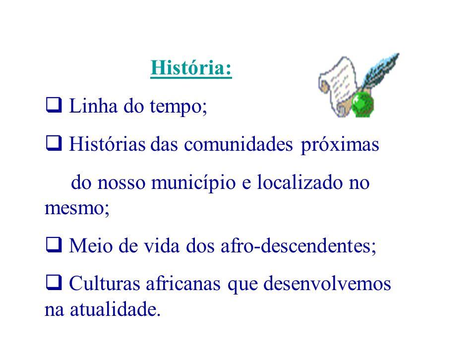 História: Linha do tempo; Histórias das comunidades próximas. do nosso município e localizado no mesmo;