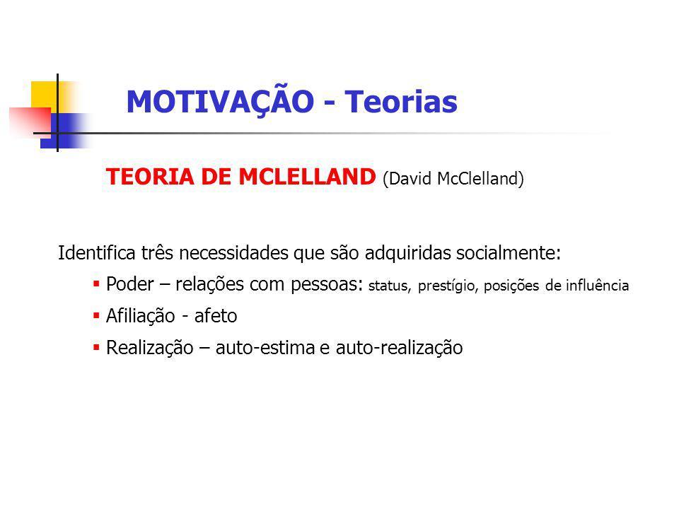 MOTIVAÇÃO - Teorias TEORIA DE MCLELLAND (David McClelland)