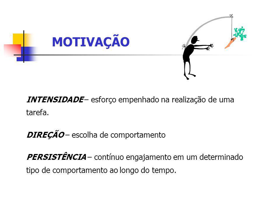 MOTIVAÇÃO INTENSIDADE – esforço empenhado na realização de uma tarefa.