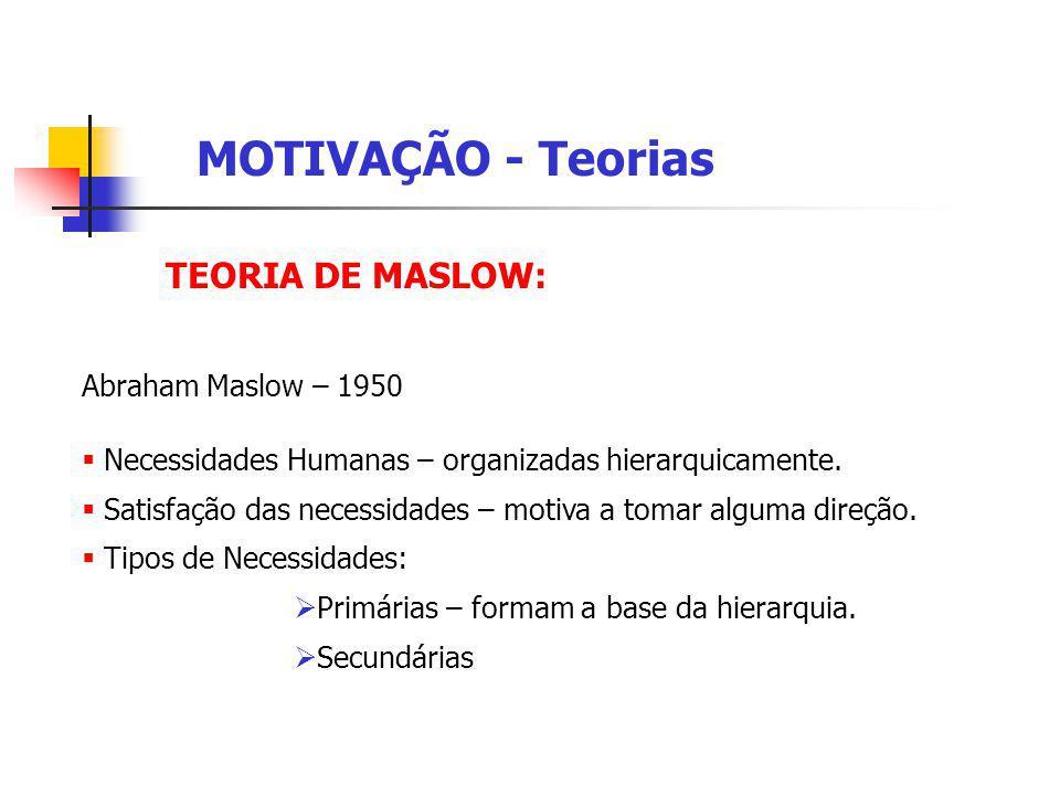 MOTIVAÇÃO - Teorias TEORIA DE MASLOW: Abraham Maslow – 1950