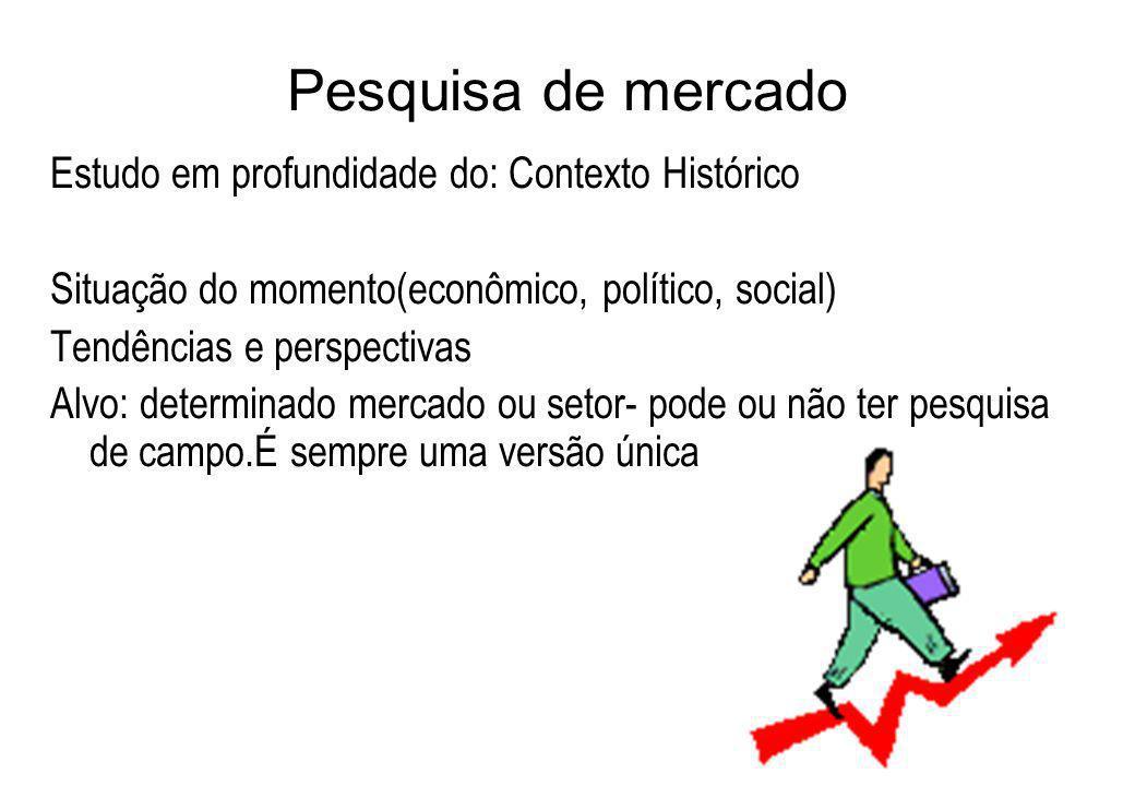 Pesquisa de mercado Estudo em profundidade do: Contexto Histórico