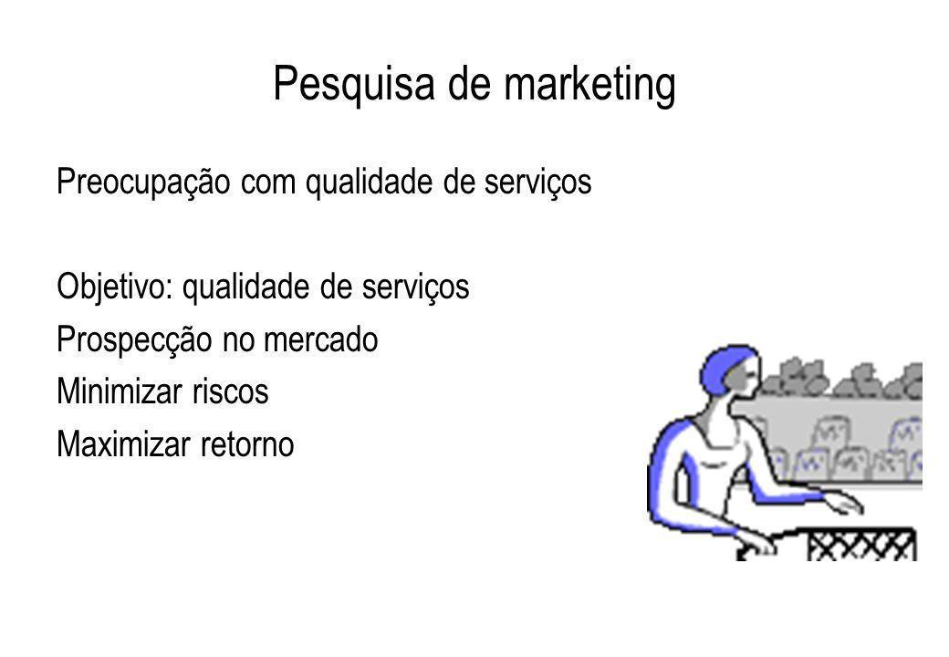 Pesquisa de marketing Preocupação com qualidade de serviços