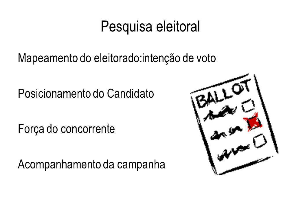 Pesquisa eleitoral Mapeamento do eleitorado:intenção de voto