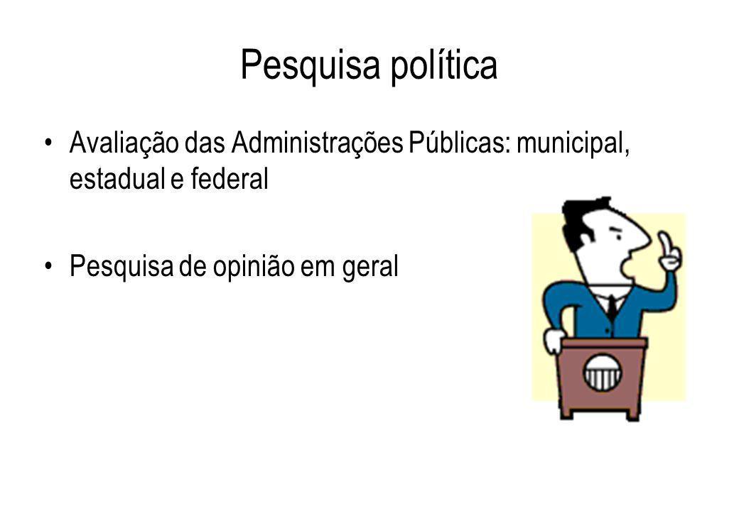 Pesquisa política Avaliação das Administrações Públicas: municipal, estadual e federal.