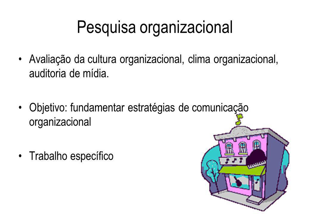 Pesquisa organizacional