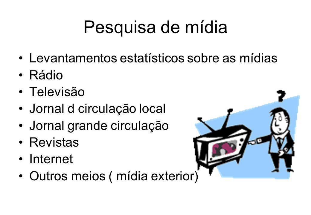 Pesquisa de mídia Levantamentos estatísticos sobre as mídias Rádio
