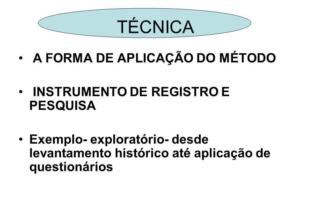 TÉCNICA A FORMA DE APLICAÇÃO DO MÉTODO