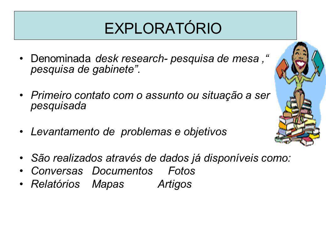 EXPLORATÓRIO Denominada desk research- pesquisa de mesa , pesquisa de gabinete . Primeiro contato com o assunto ou situação a ser pesquisada.