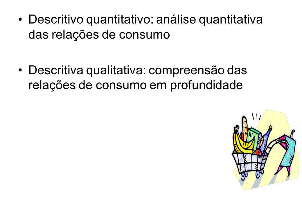 Descritivo quantitativo: análise quantitativa das relações de consumo