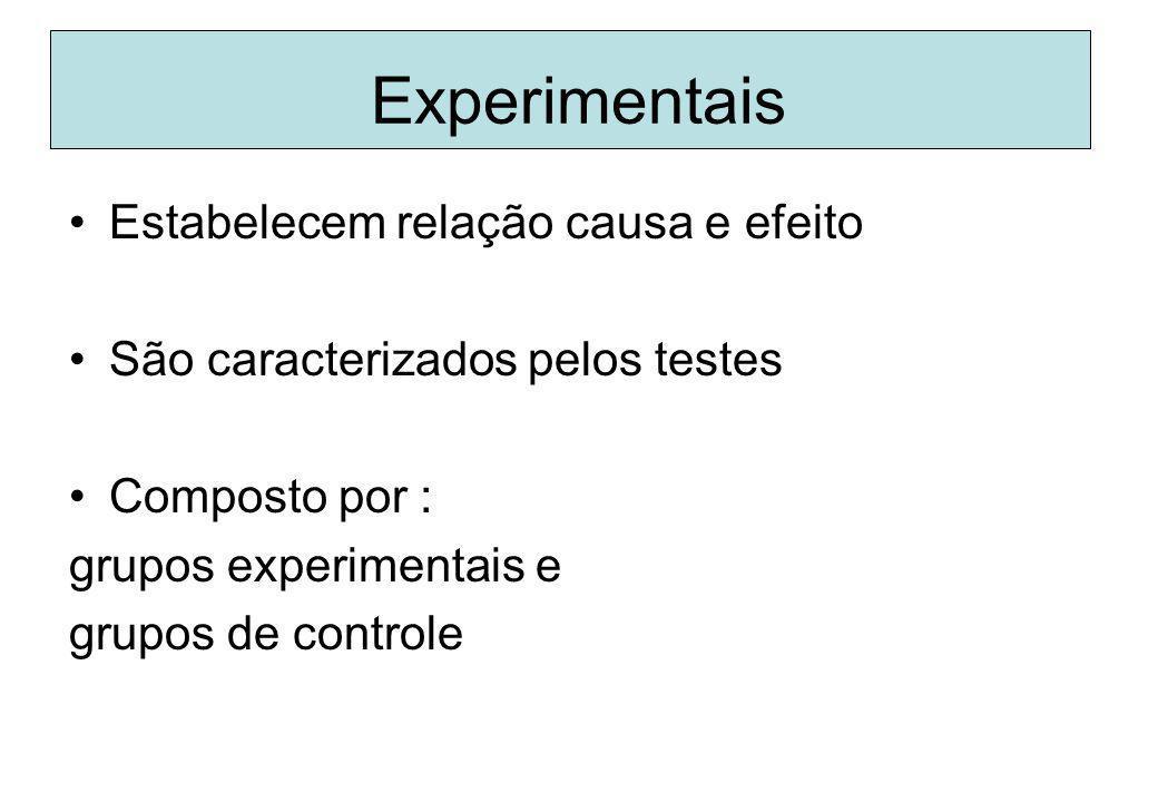 Experimentais Estabelecem relação causa e efeito
