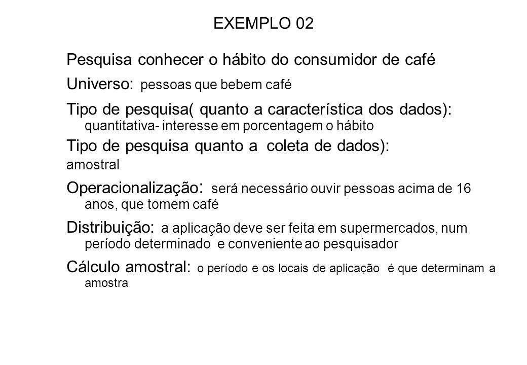 Pesquisa conhecer o hábito do consumidor de café