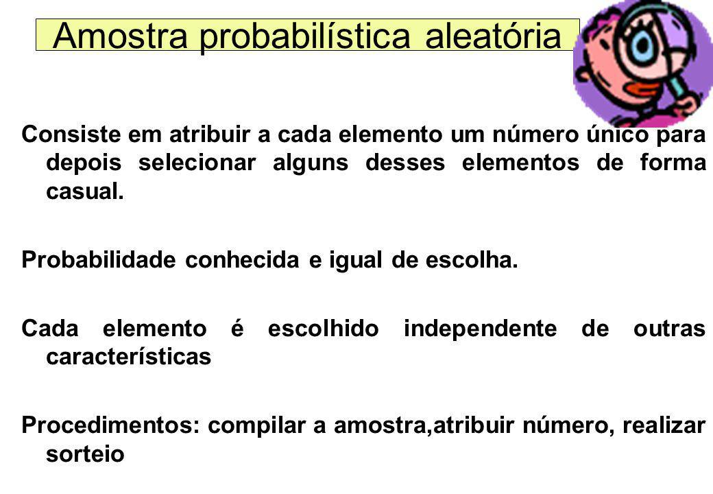 Amostra probabilística aleatória