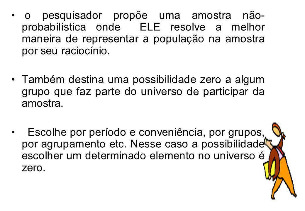 o pesquisador propõe uma amostra não-probabilística onde ELE resolve a melhor maneira de representar a população na amostra por seu raciocínio.