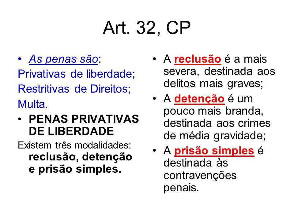 Art. 32, CP As penas são: Privativas de liberdade;
