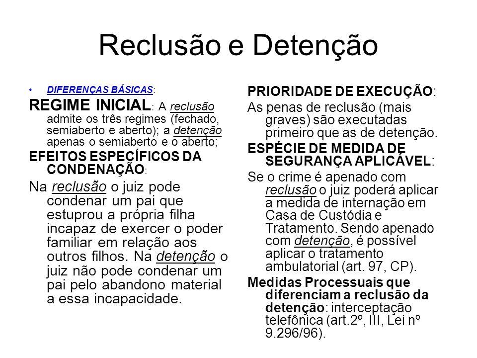 Reclusão e Detenção DIFERENÇAS BÁSICAS: