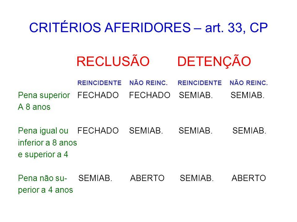 CRITÉRIOS AFERIDORES – art. 33, CP