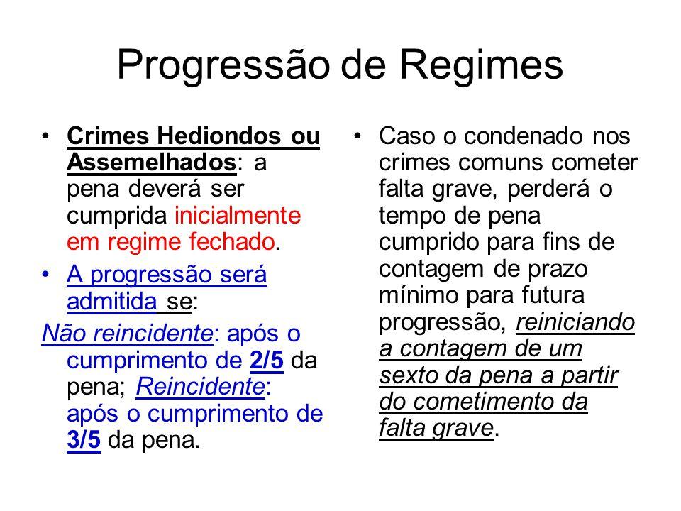 Progressão de Regimes Crimes Hediondos ou Assemelhados: a pena deverá ser cumprida inicialmente em regime fechado.