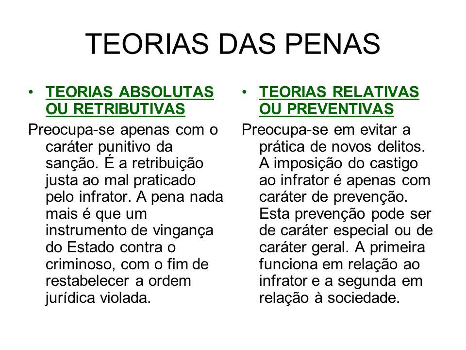TEORIAS DAS PENAS TEORIAS ABSOLUTAS OU RETRIBUTIVAS