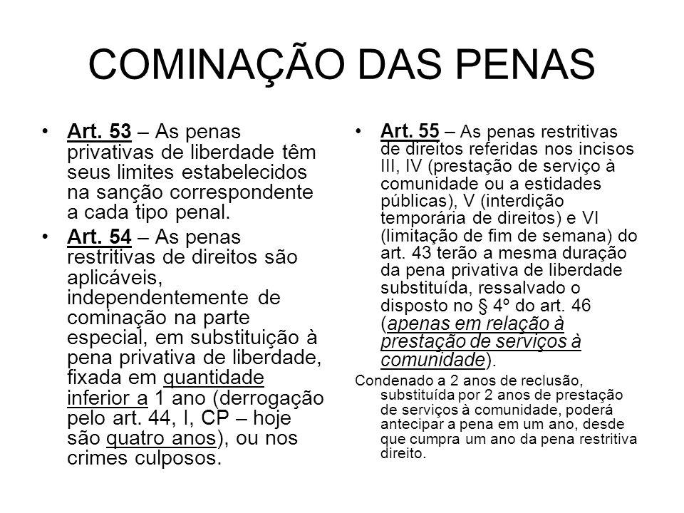 COMINAÇÃO DAS PENAS Art. 53 – As penas privativas de liberdade têm seus limites estabelecidos na sanção correspondente a cada tipo penal.