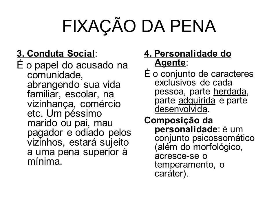 FIXAÇÃO DA PENA 3. Conduta Social: