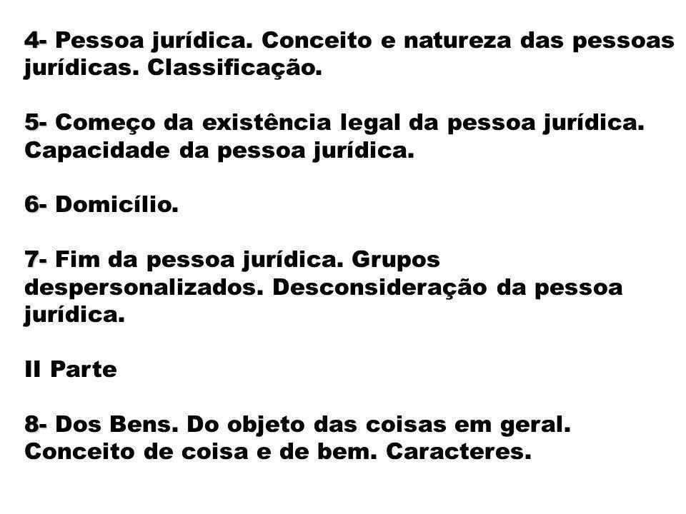 4- Pessoa jurídica. Conceito e natureza das pessoas jurídicas
