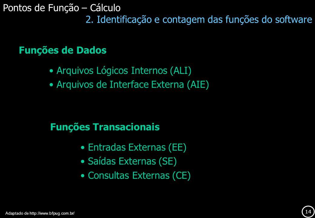 Pontos de Função – Cálculo