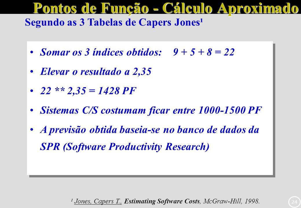 Pontos de Função - Cálculo Aproximado
