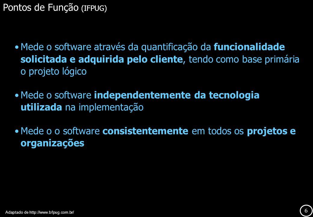 Pontos de Função (IFPUG)