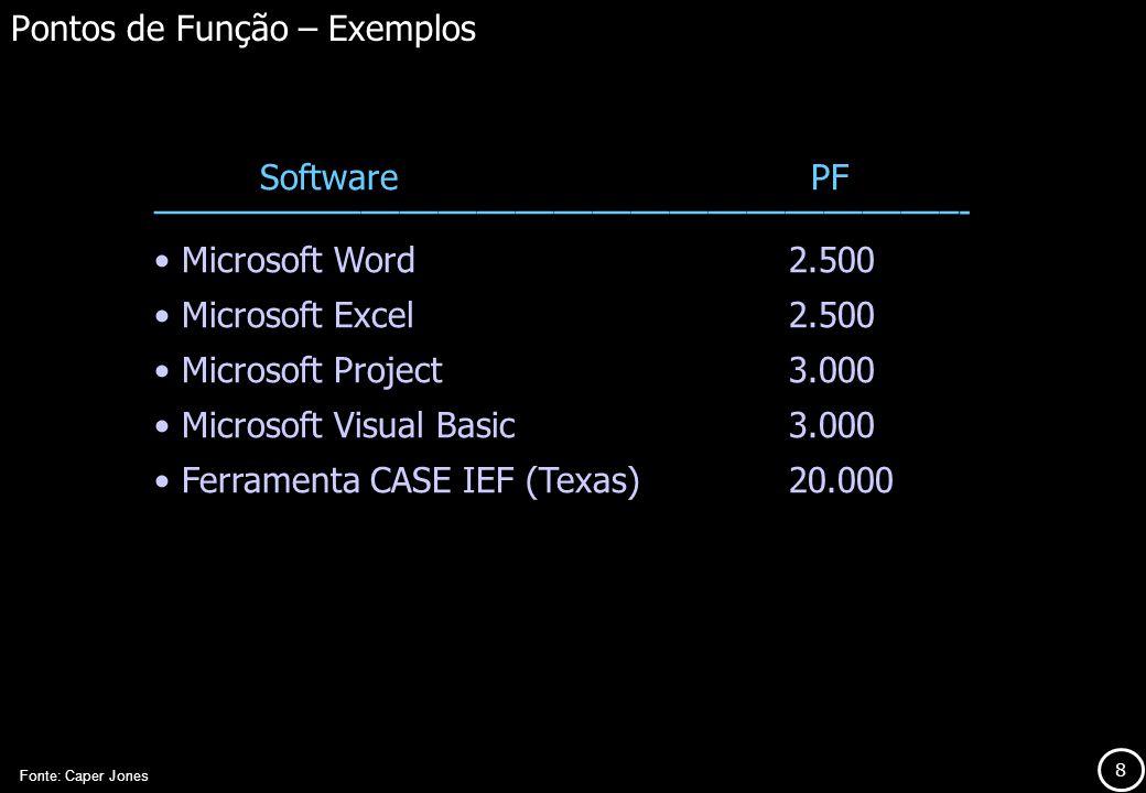 Pontos de Função – Exemplos