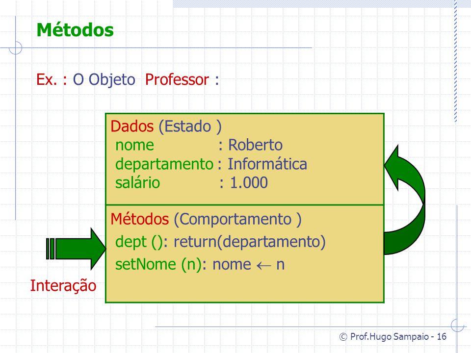 Métodos Ex. : O Objeto Professor : Dados (Estado ) nome : Roberto departamento : Informática salário : 1.000.