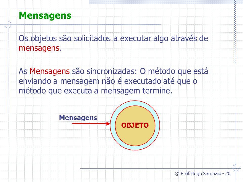 Mensagens Os objetos são solicitados a executar algo através de mensagens.