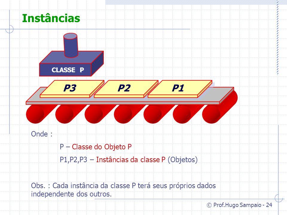 Instâncias P1 P2 P3 Onde : P – Classe do Objeto P
