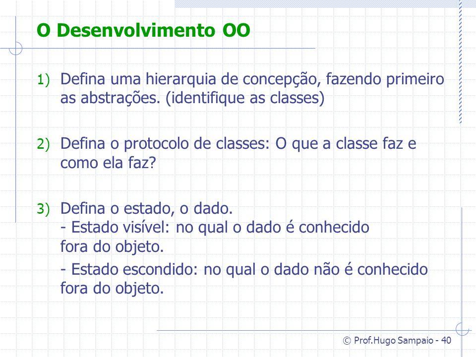 O Desenvolvimento OO Defina uma hierarquia de concepção, fazendo primeiro as abstrações. (identifique as classes)