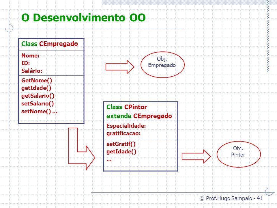 O Desenvolvimento OO Class CEmpregado Class CPintor extende CEmpregado