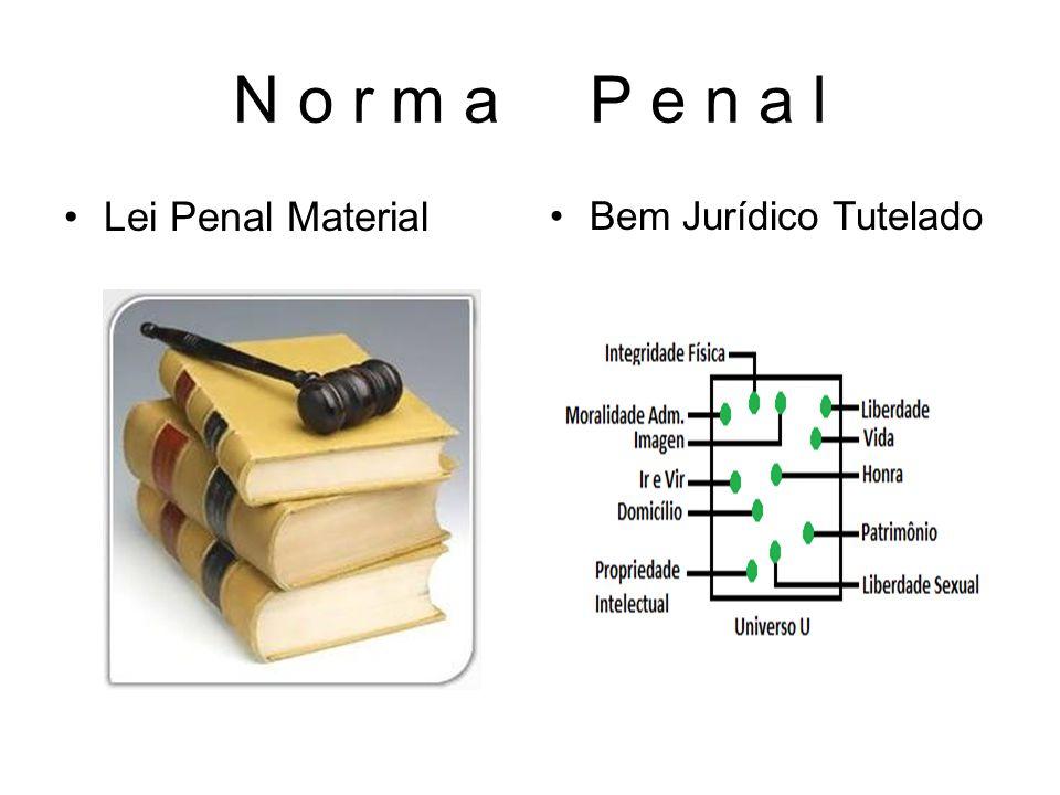 N o r m a P e n a l Lei Penal Material Bem Jurídico Tutelado
