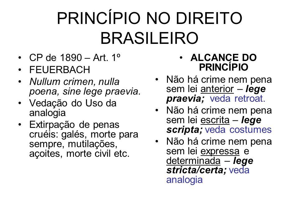 PRINCÍPIO NO DIREITO BRASILEIRO