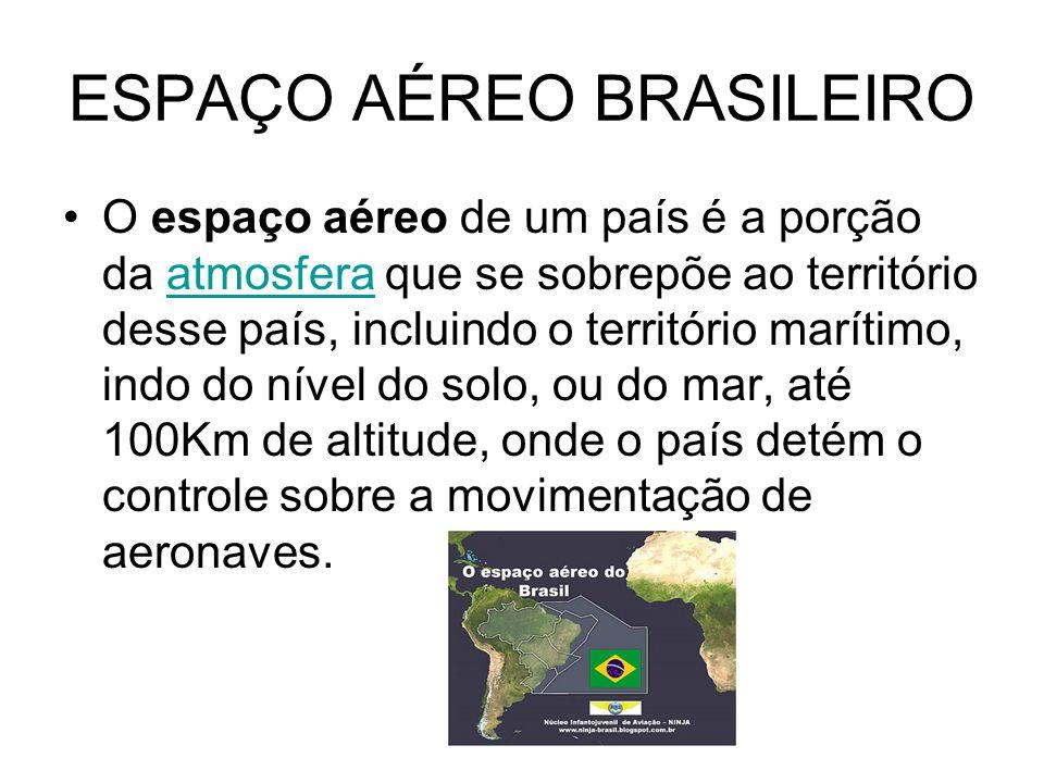 ESPAÇO AÉREO BRASILEIRO