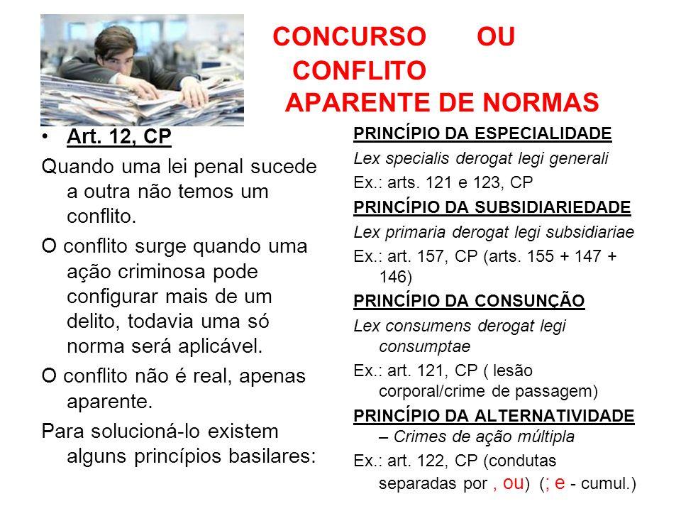 CONCURSO OU CONFLITO APARENTE DE NORMAS