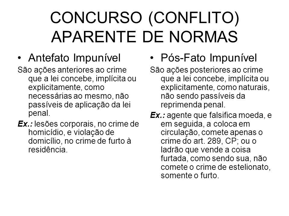 CONCURSO (CONFLITO) APARENTE DE NORMAS