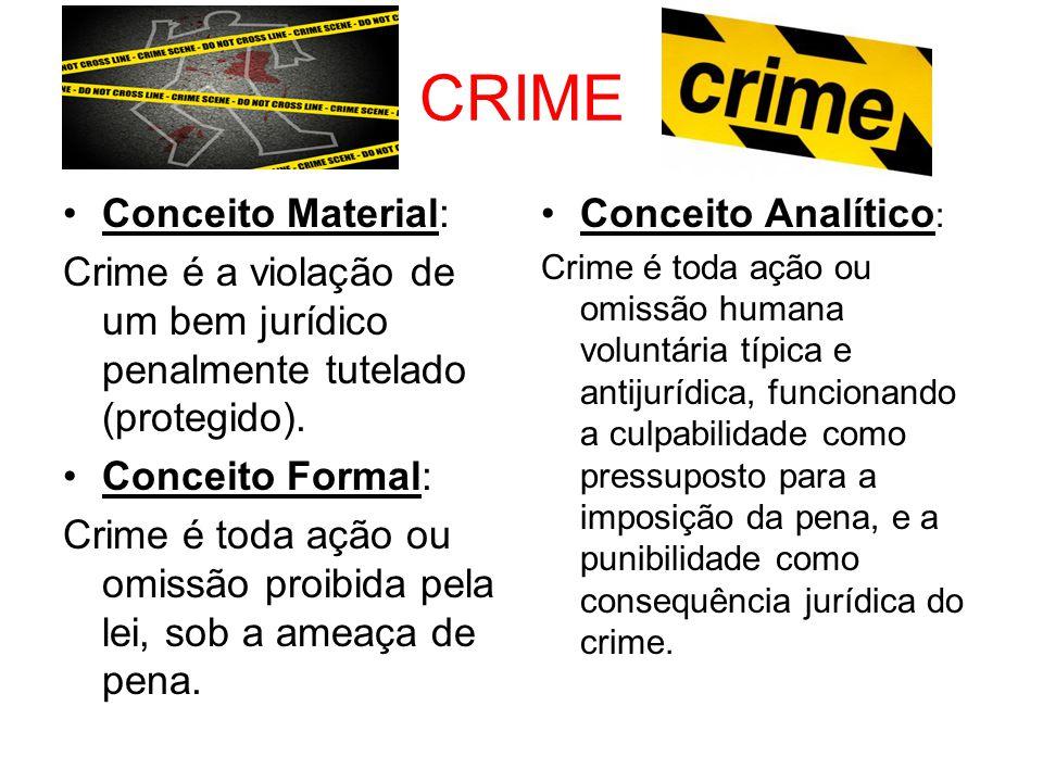 CRIME Conceito Material: