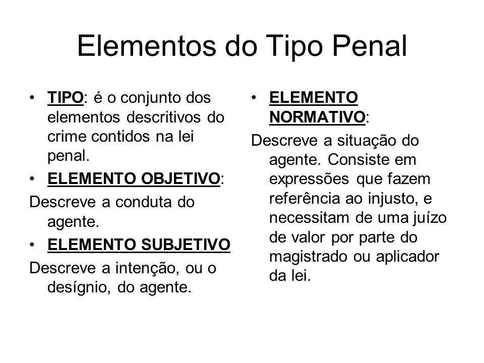 Elementos do Tipo Penal