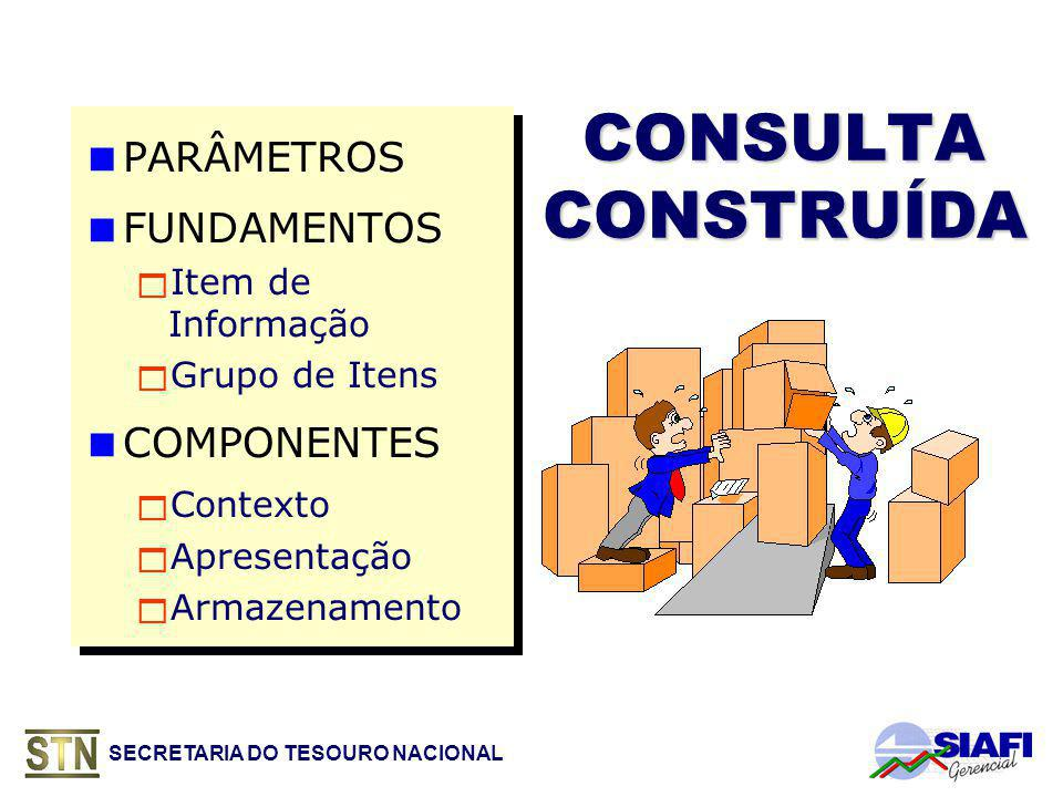 CONSULTA CONSTRUÍDA PARÂMETROS FUNDAMENTOS COMPONENTES