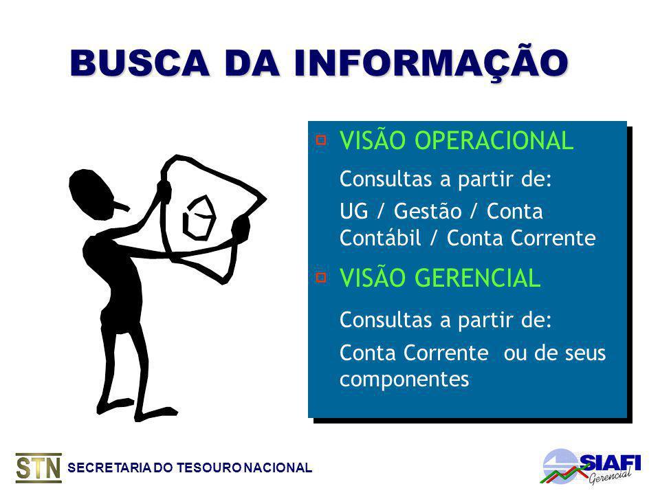 BUSCA DA INFORMAÇÃO VISÃO OPERACIONAL Consultas a partir de: