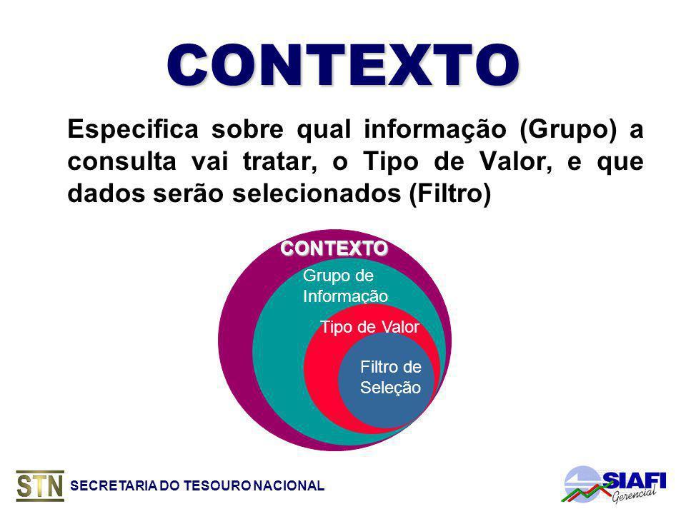 CONTEXTO Especifica sobre qual informação (Grupo) a consulta vai tratar, o Tipo de Valor, e que dados serão selecionados (Filtro)