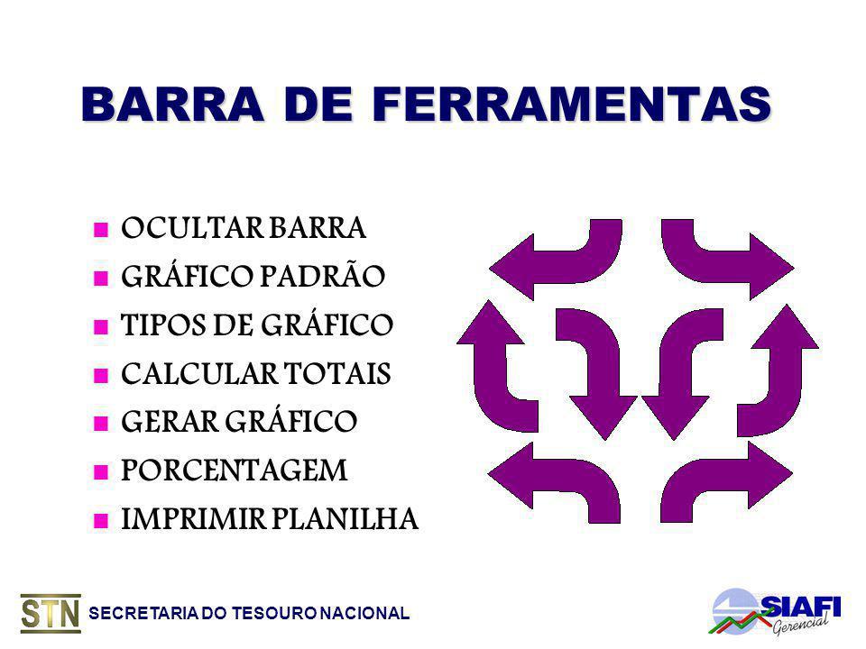 BARRA DE FERRAMENTAS OCULTAR BARRA GRÁFICO PADRÃO TIPOS DE GRÁFICO