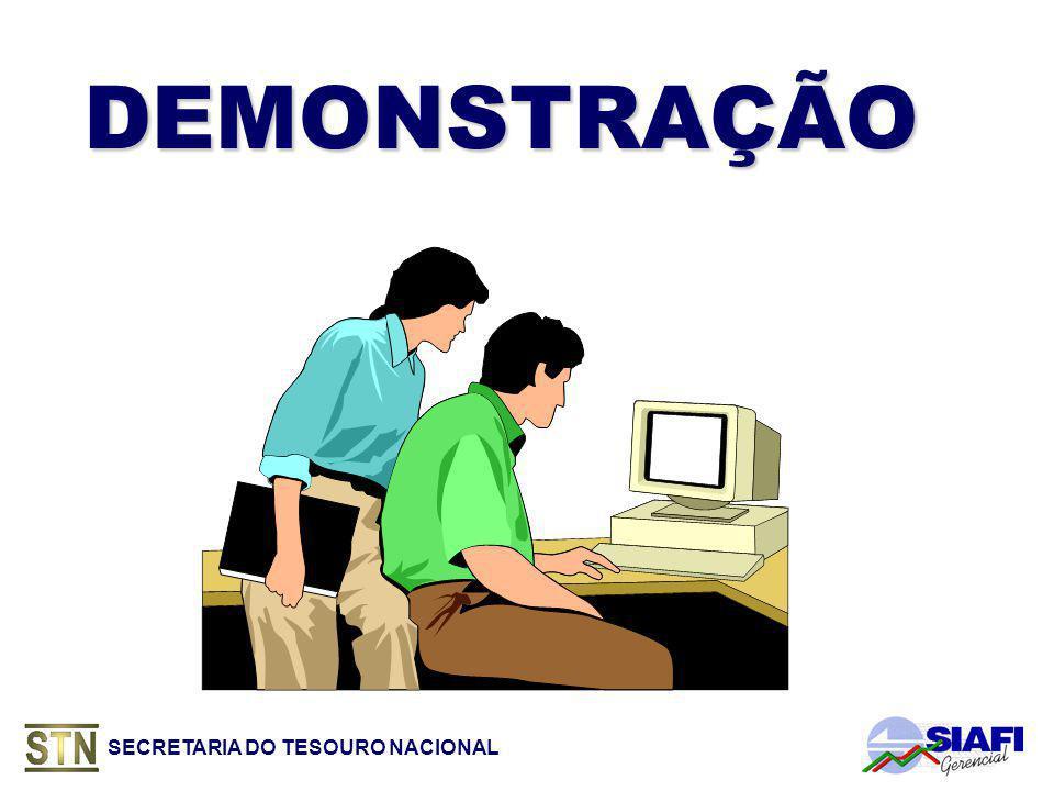 DEMONSTRAÇÃO SECRETARIA DO TESOURO NACIONAL
