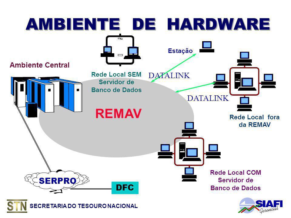 Servidor de Banco de Dados Rede Local fora da REMAV