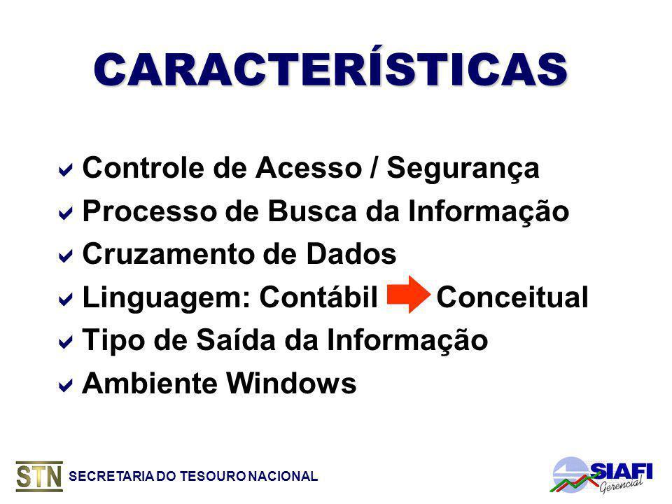 CARACTERÍSTICAS Controle de Acesso / Segurança