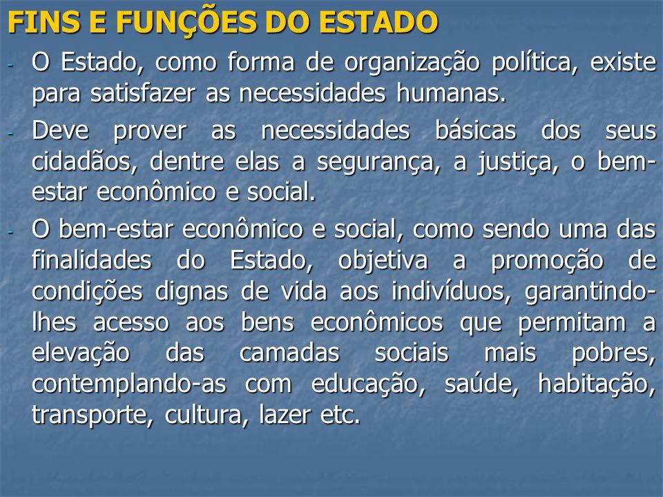 FINS E FUNÇÕES DO ESTADO